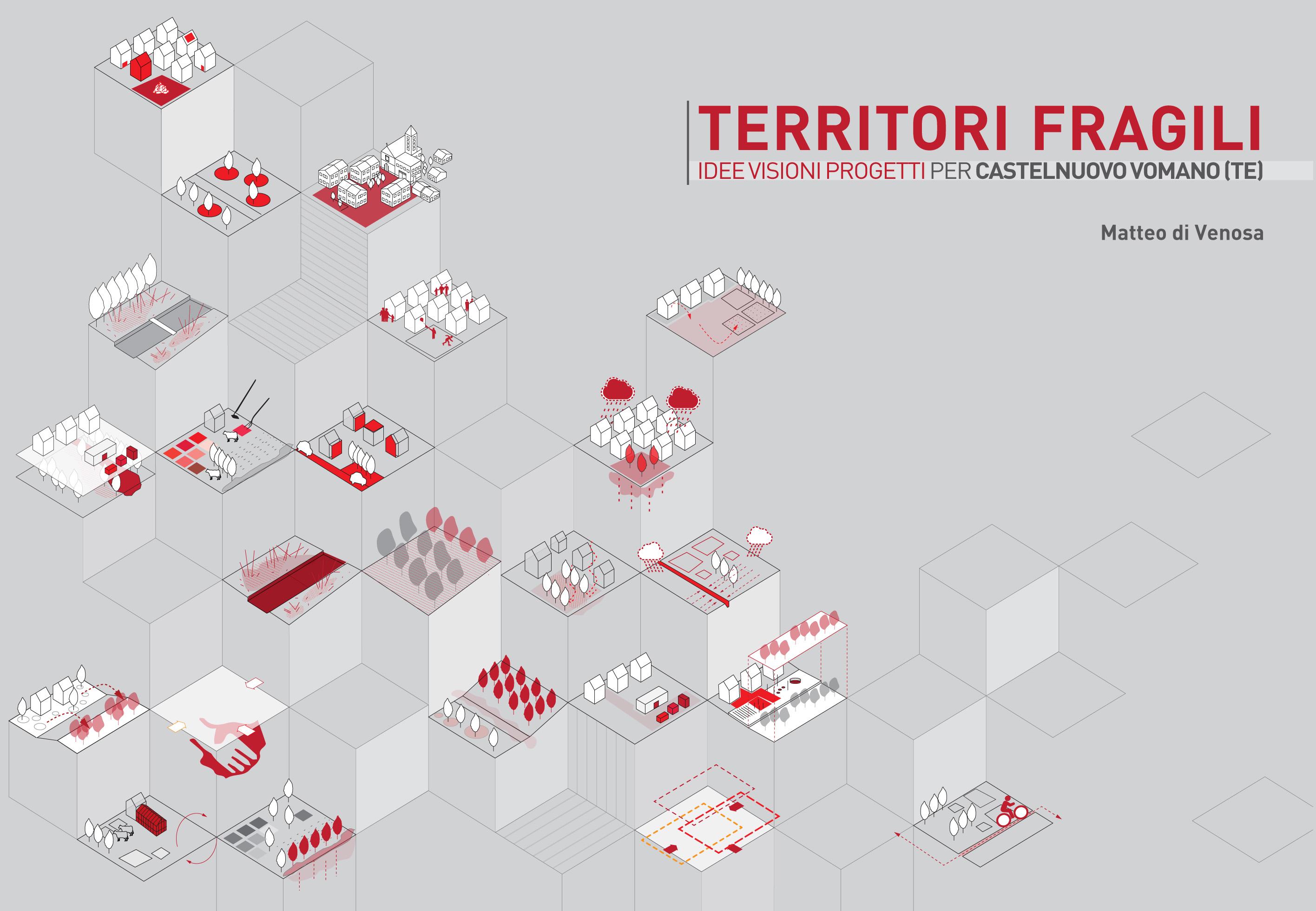 Territori Fragili
